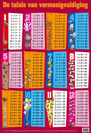 Poster: De tafels van vermenigvuldiging - 1 stuk-787