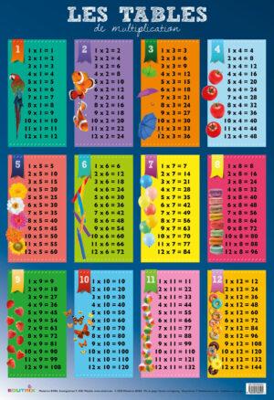 poster les tables de multiplication